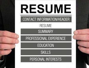 resume general structure