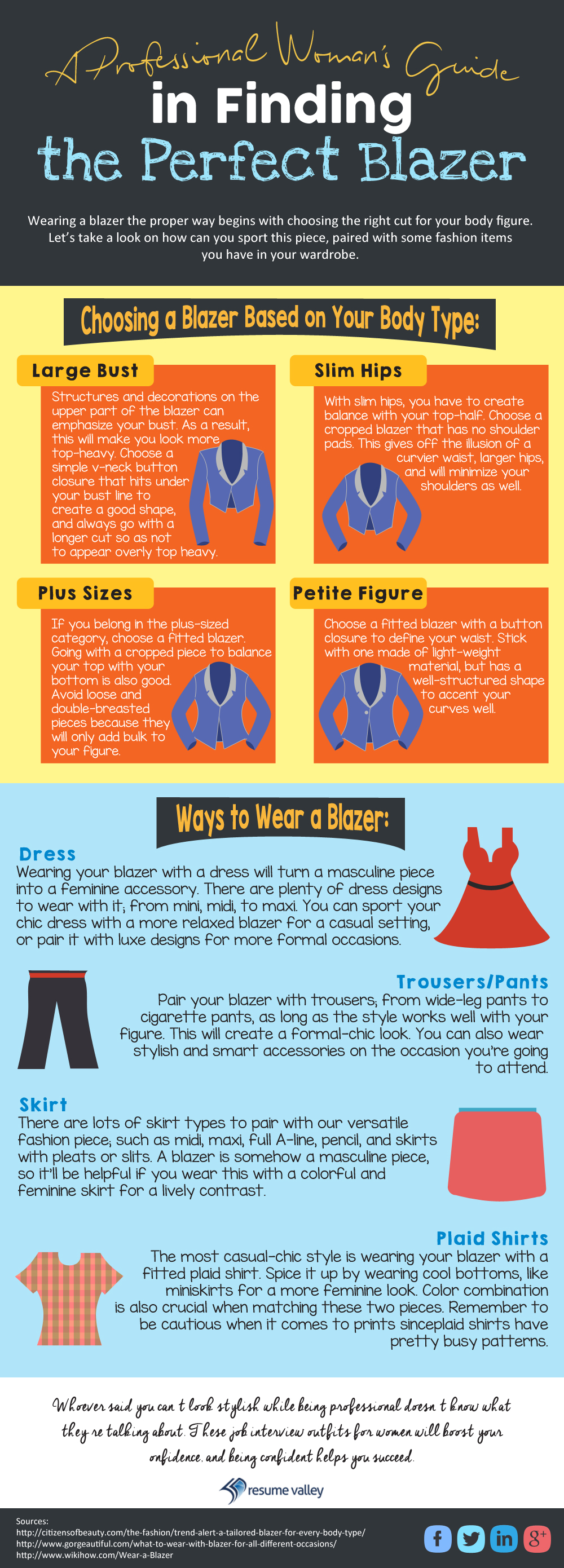 A Professional Woman_s Guide in Finding the Perfect Blazer