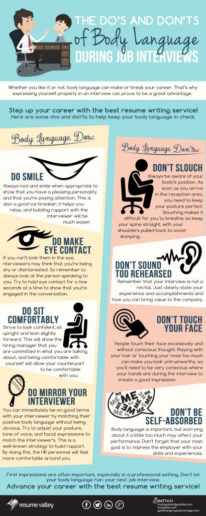 Dos And Donts Of Body Language During Job Interviews