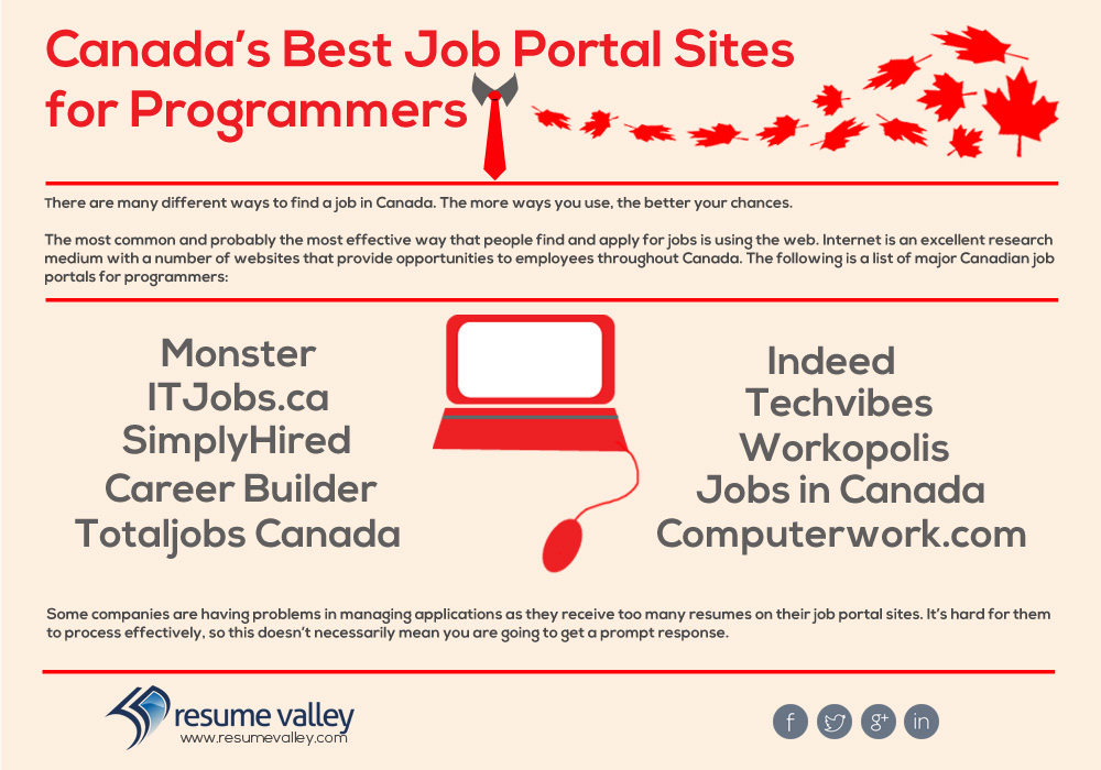Job Portal Sites Canadian Programmers Should Visit to Apply