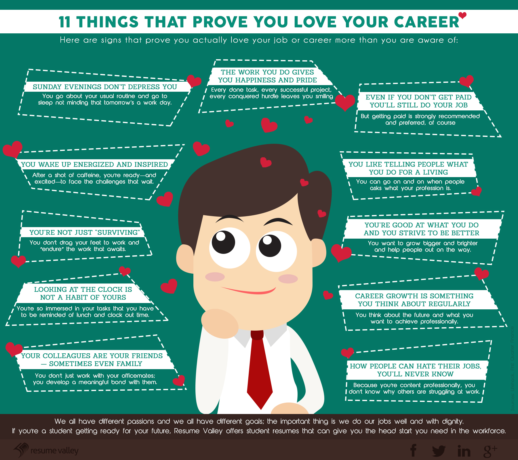 11 Things That Prove You Love Your Career [Infographic]
