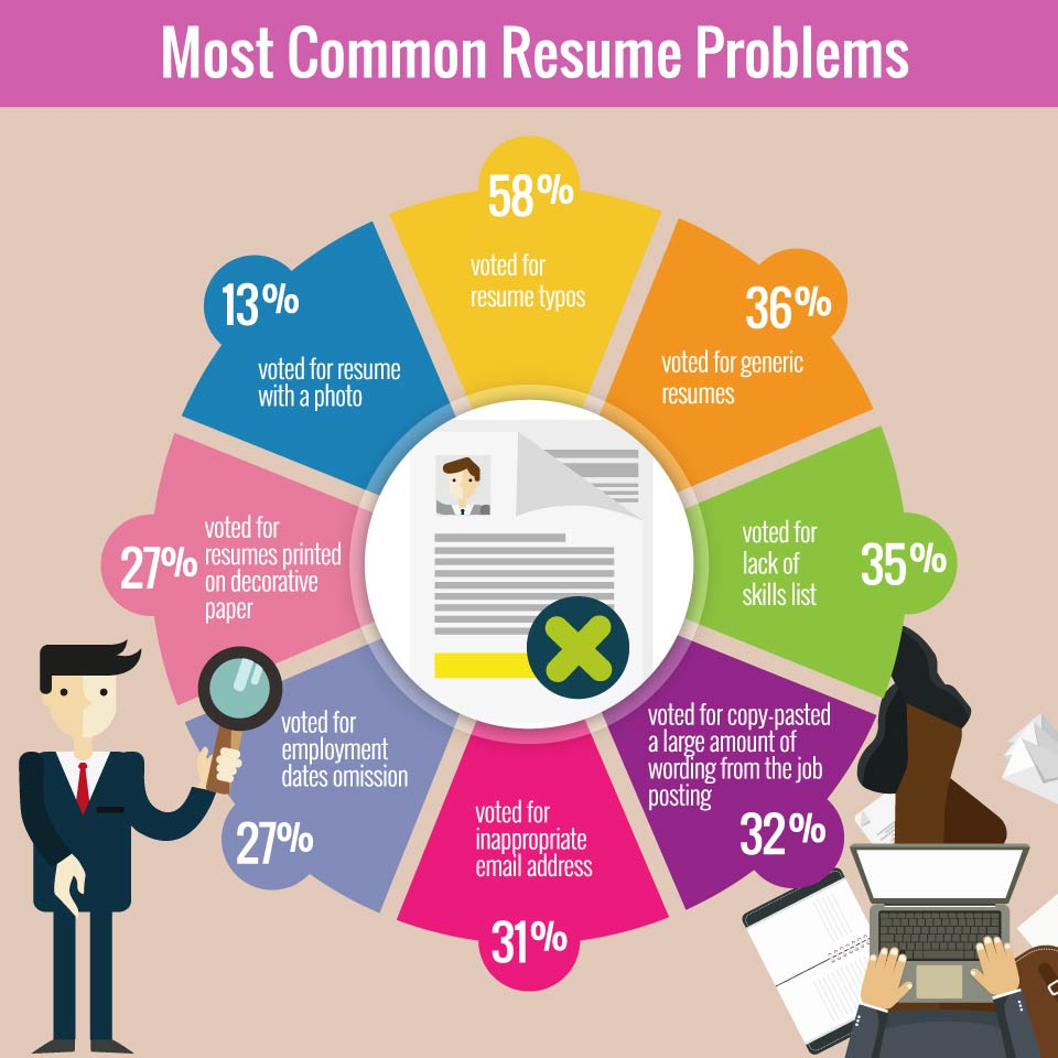 the resume trends of 2018 and how to take advantage of them
