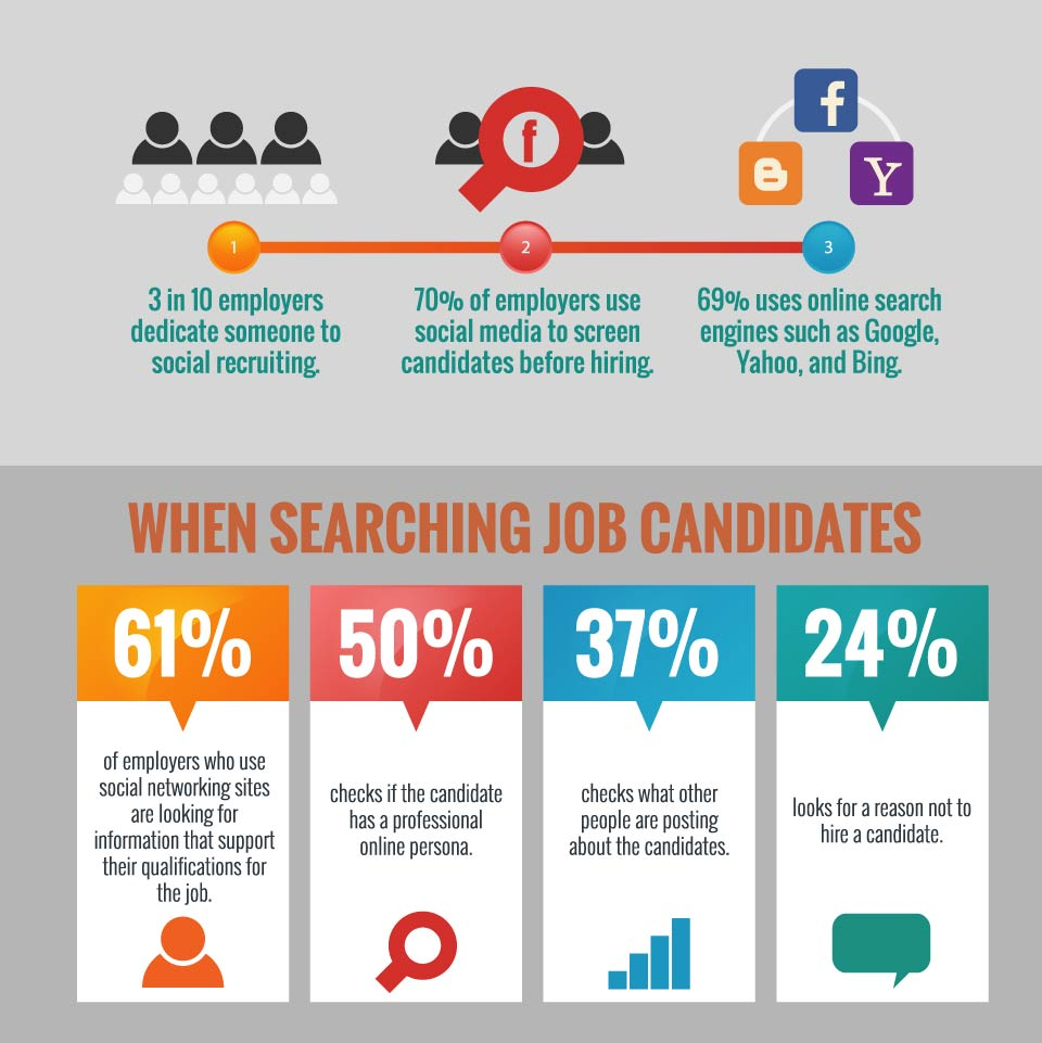 When Searching Job Candidates - Mini Infographic - Resume Valley