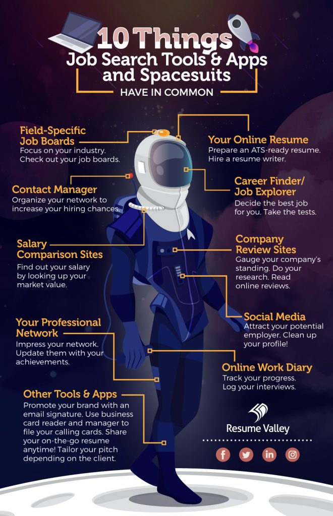 Like an astronaut with a complete and functional spacesuit, job search tools and apps help your career search become a success
