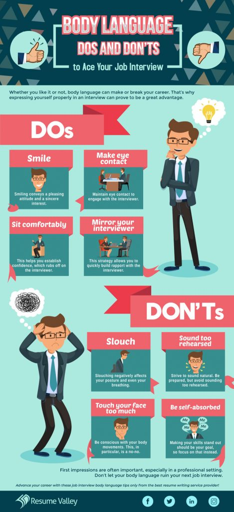 Heed these job interview body language dos and don'ts to help you ace your job interview