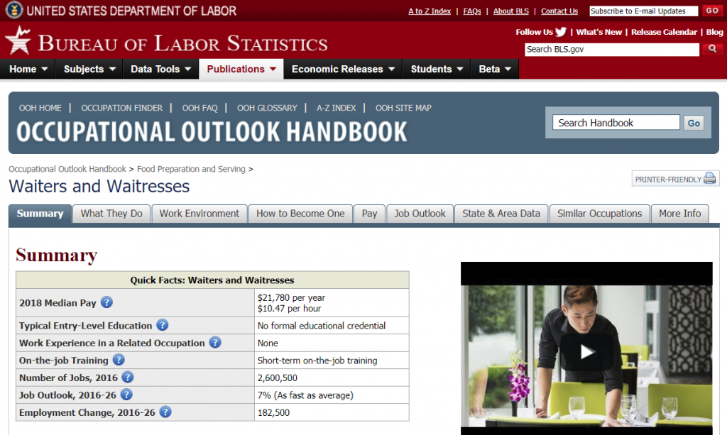 Waiter and waitresses job description – A screenshot of BLS' waiters and waitresses job outlook data